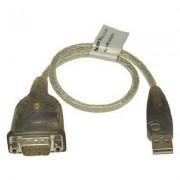 USB till Seriell adapter (RS232)